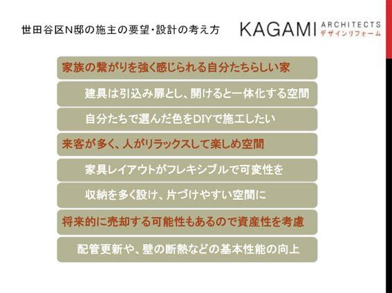 世田谷区N邸_発表会用資料_141117-4