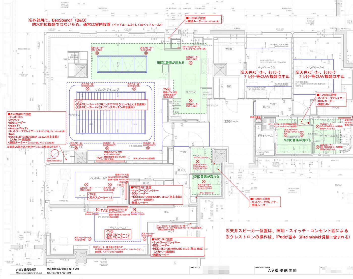 ホームオートメーションシステムのイメージ図